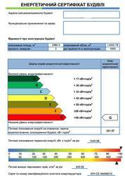 Енергетичний сертифікат будівлі,  енергетичний аудит,  Енергопаспорт